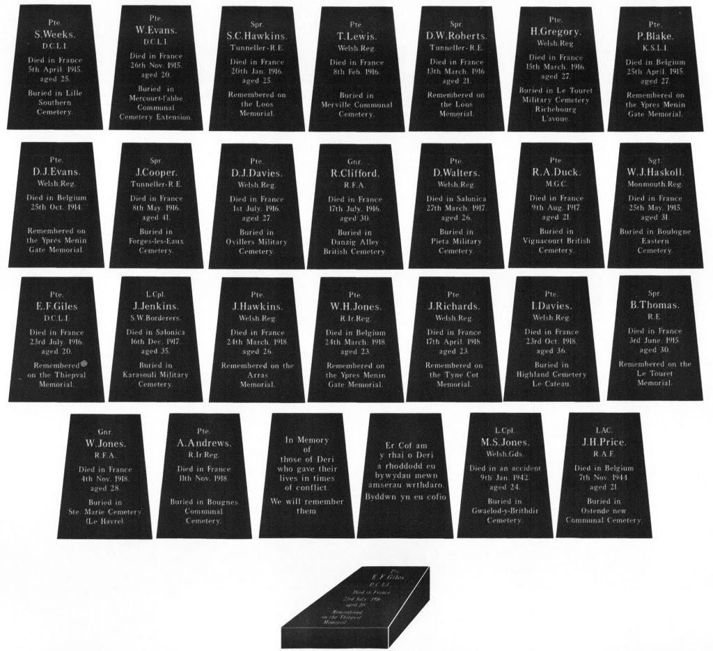 The 28 Plaques with the names of the casualties